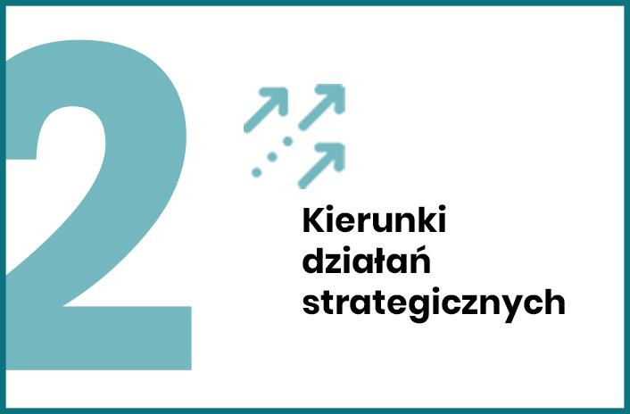 2. Kierunki działań strategicznych