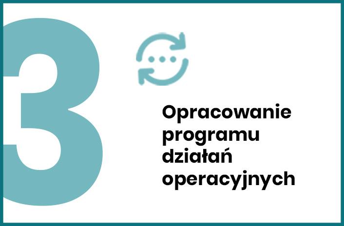 3. Opracowanie programu działań operacyjnych
