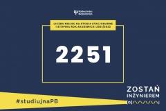 Liczba miejsc na studia stacjonarne I stopnia rok akademicki 2021/2022 - 2251